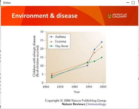 Environment and Disease 2